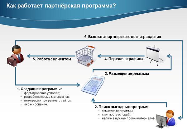 Страница с информацией о сервере